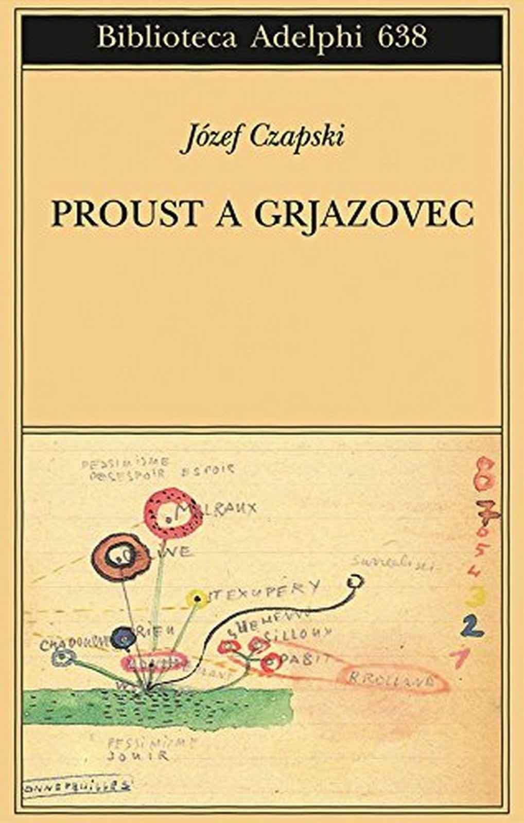 Czapski, Proust